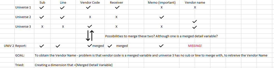 Problem Merging